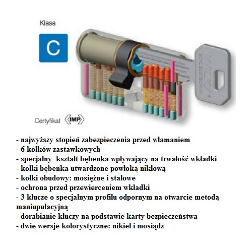 Komplet wkładek WILKA - Zestaw ATEST C