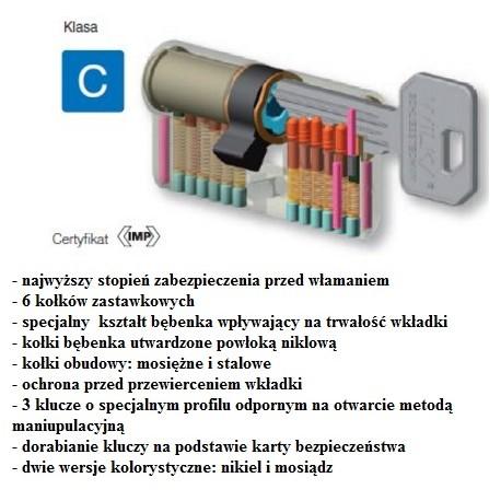 Komplet wkładek klasy C WILKA