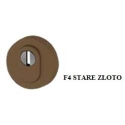 Rozeta DIANA AXA PREMIUM FLEX z zabezpieczeniem szyld okrągły do drzwi zewnętrznych
